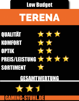 Der Terena Sportsitz Test.